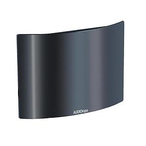 2 Channel Infrared Transmitter/Modulator